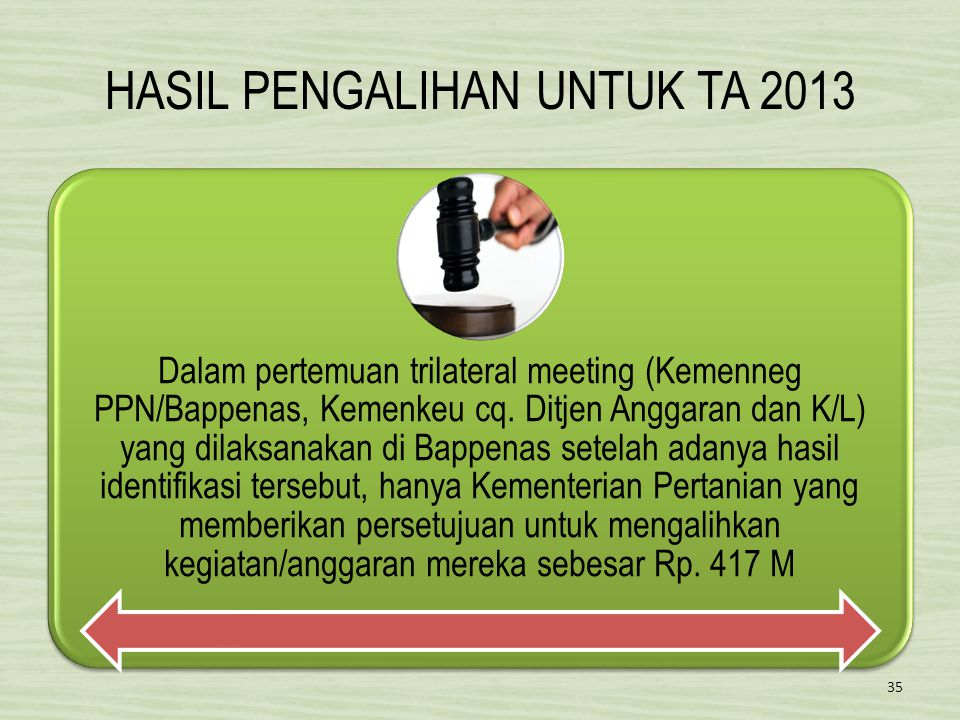 HASIL PENGALIHAN UNTUK TA 2013 Dalam pertemuan trilateral meeting (Kemenneg PPN/Bappenas, Kemenkeu cq. Ditjen Anggaran dan K/L) yang dilaksanakan di B