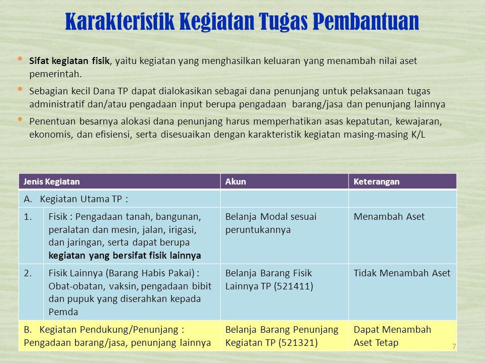 ALASAN STRATEGIS PENGALIHAN 1.Amanat Hukum (Ps.108 UU 33/2004 & Ps.