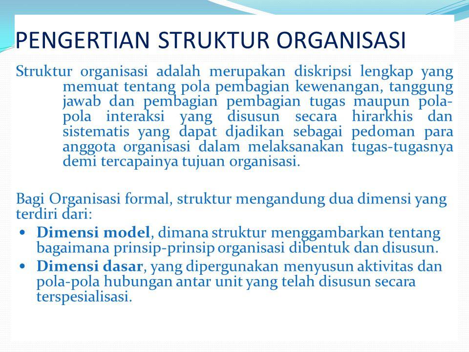 STRUKTUR ORGANISASI Oleh: Choirul Saleh, Drs, MSi Pertemuan Ke 15