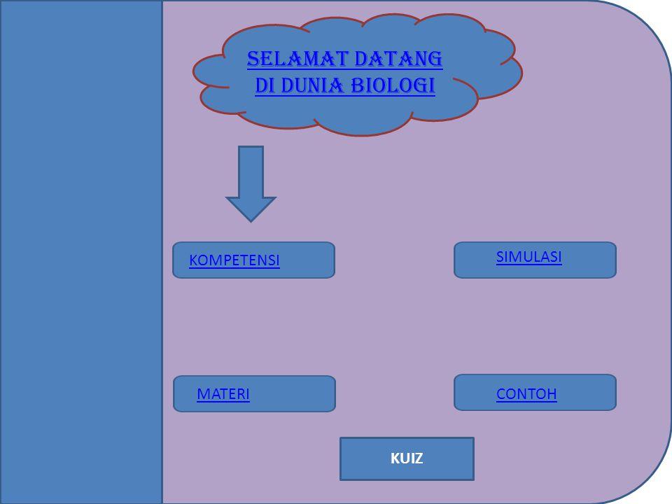 CONTOH 3.Pengertian yang berkaitan dengan kepandaian ( intelegensi ),ingatan ( memori ),kesadaran dan keseimbangan disebut....
