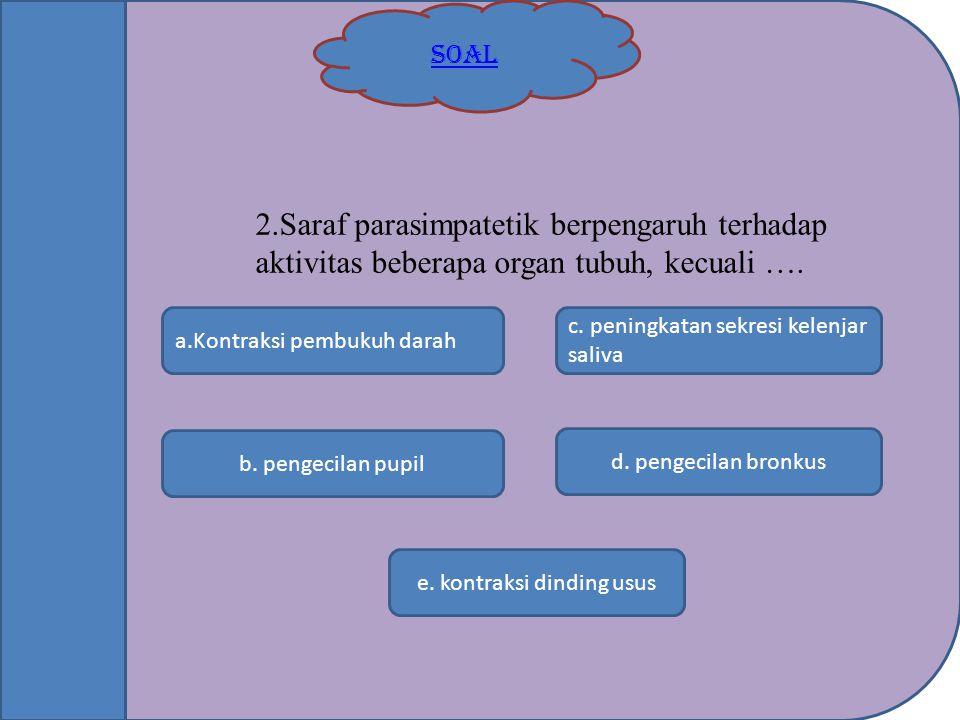 SOAL b. pengecilan pupil e. kontraksi dinding usus c. peningkatan sekresi kelenjar saliva a.Kontraksi pembukuh darah d. pengecilan bronkus 2.Saraf par