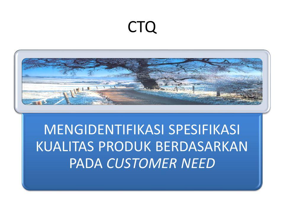 Pertimbangkan waktu untuk memperbaiki data defrost heater dari suatu proses pelayanan konsumen.