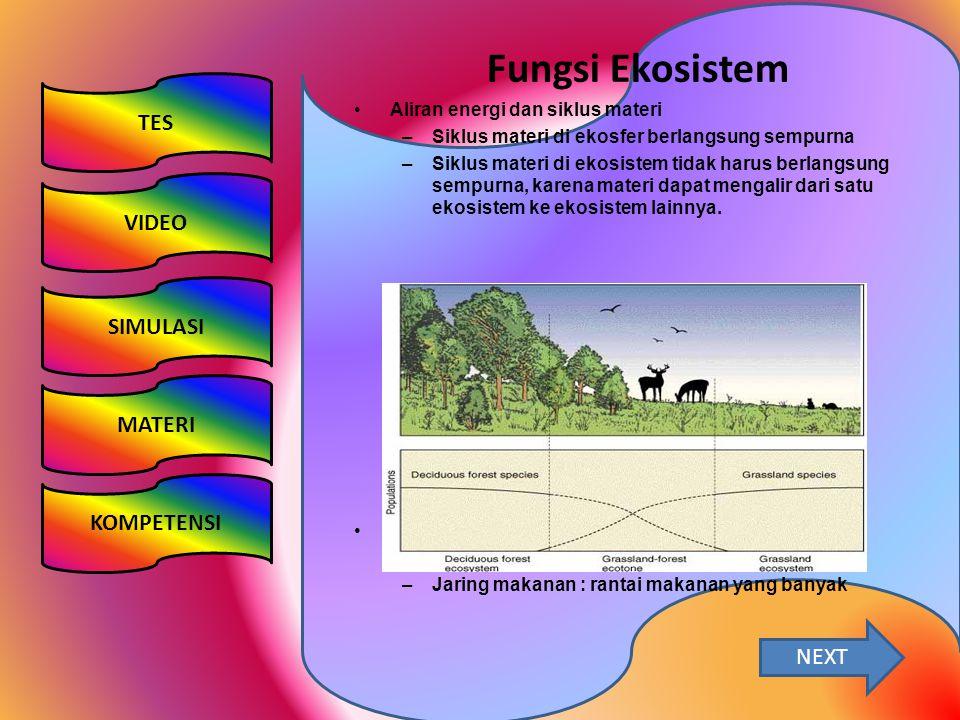 TES VIDEO SIMULASI KOMPETENSI MATERI Fungsi Ekosistem •Aliran energi dan siklus materi –Siklus materi di ekosfer berlangsung sempurna –Siklus materi d