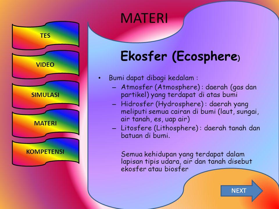 TES VIDEO SIMULASI KOMPETENSI MATERI Ekosfer (Ecosphere ) • Bumi dapat dibagi kedalam : – Atmosfer (Atmosphere) : daerah (gas dan partikel) yang terda