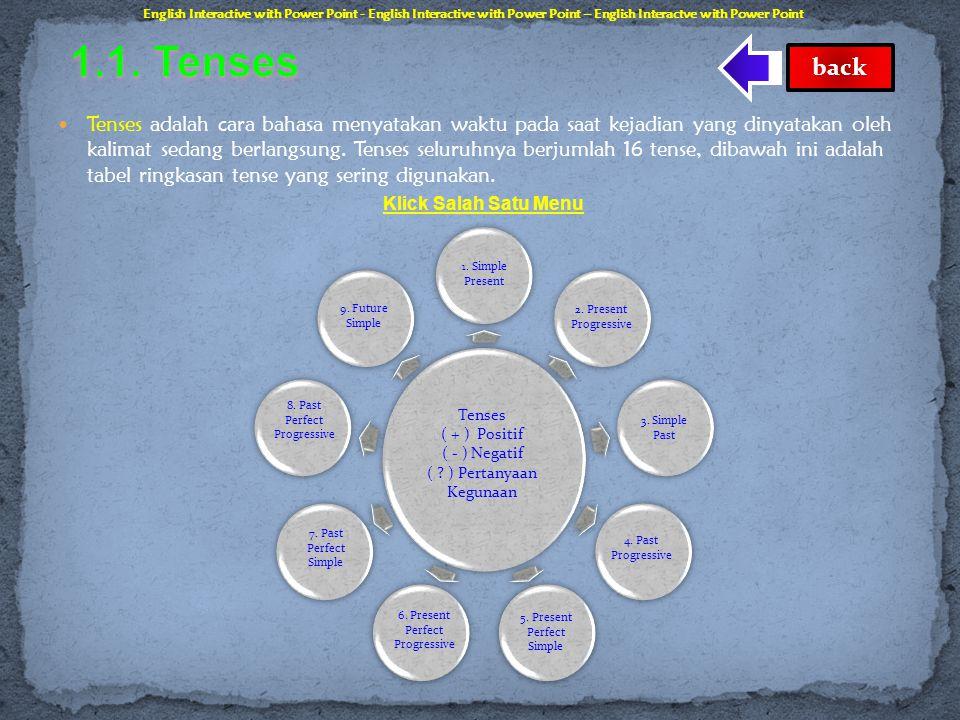  Grammar dibagi menjadi beberapa bagian, yaitu Tenses ( Waktu yang digunakan dalam kalimat ), Time ( Waktu/Jam ), Passive Voice ( Kalimat pasif ), Pr