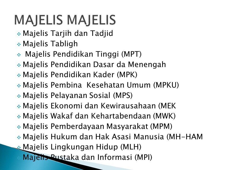  Majelis Tarjih dan Tadjid  Majelis Tabligh  Majelis Pendidikan Tinggi (MPT)  Majelis Pendidikan Dasar da Menengah  Majelis Pendidikan Kader (MPK