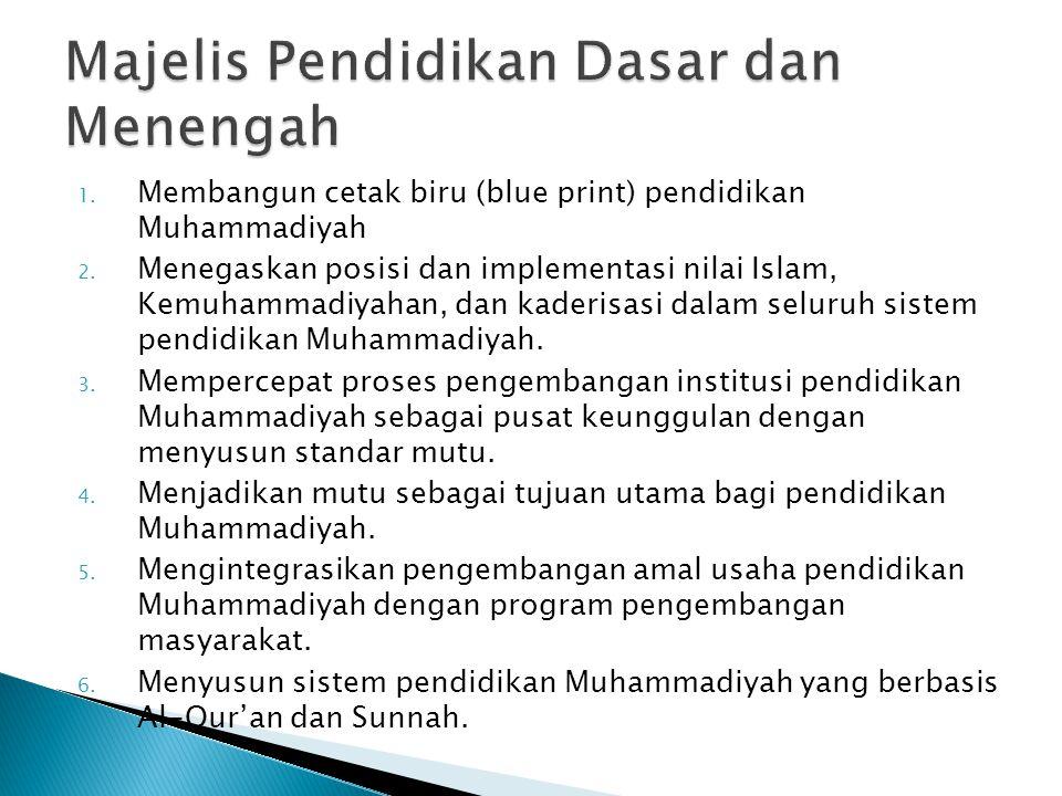 1. Membangun cetak biru (blue print) pendidikan Muhammadiyah 2. Menegaskan posisi dan implementasi nilai Islam, Kemuhammadiyahan, dan kaderisasi dalam