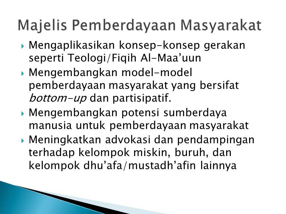  Mengaplikasikan konsep-konsep gerakan seperti Teologi/Fiqih Al-Maa'uun  Mengembangkan model-model pemberdayaan masyarakat yang bersifat bottom-up d