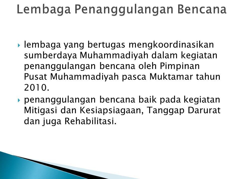  lembaga yang bertugas mengkoordinasikan sumberdaya Muhammadiyah dalam kegiatan penanggulangan bencana oleh Pimpinan Pusat Muhammadiyah pasca Muktama