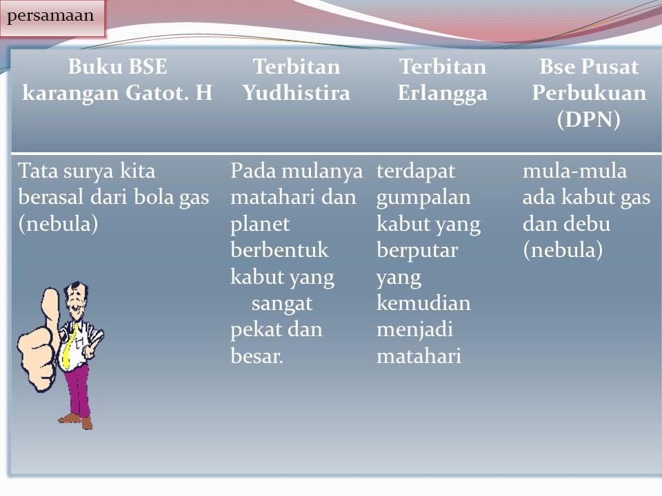 Buku BSE karangan Gatot.