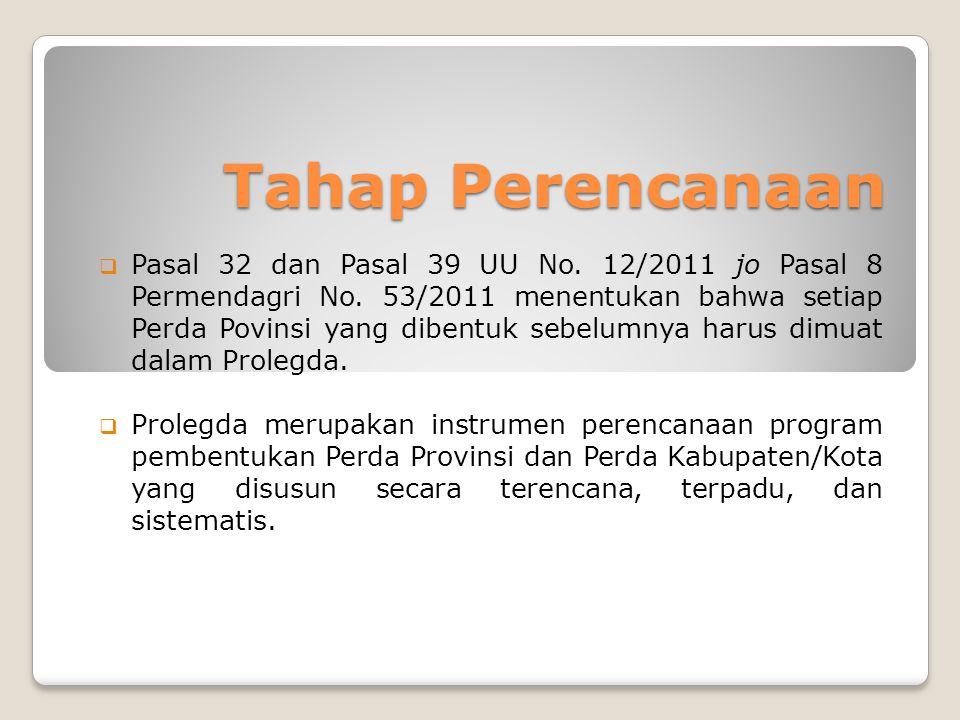 Tahap Perencanaan  Pasal 32 dan Pasal 39 UU No.12/2011 jo Pasal 8 Permendagri No.