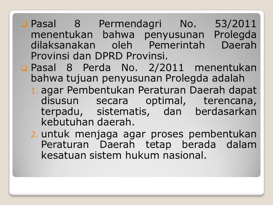  Pasal 8 Permendagri No.