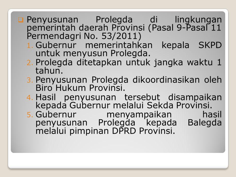  Penyusunan Prolegda di lingkungan pemerintah daerah Provinsi (Pasal 9-Pasal 11 Permendagri No.