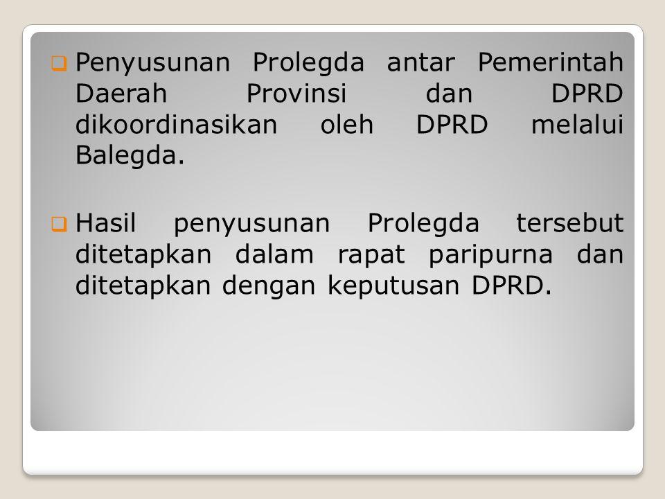  Penyusunan Prolegda antar Pemerintah Daerah Provinsi dan DPRD dikoordinasikan oleh DPRD melalui Balegda.