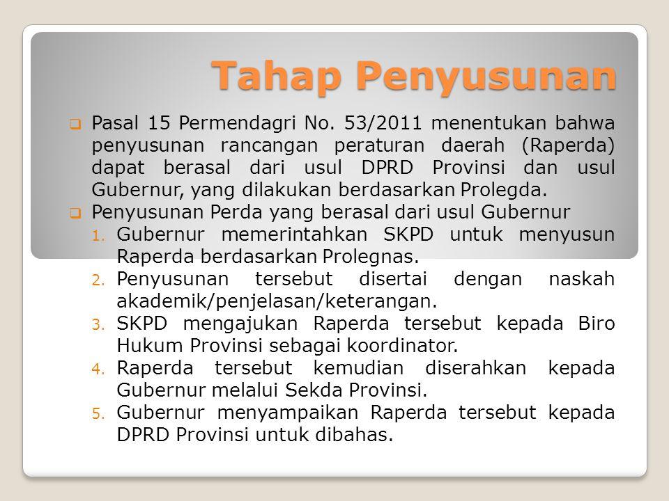  Penyusunan Perda yang berasal dari DPRD Provinsi • Raperda yang berasal dari DPRD Provinsi dapat diajukan oleh anggota, komisi, gabungan komisi, atau Balegda.