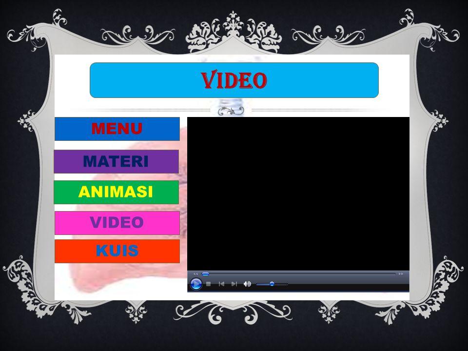 VIDEO MENU MATERI ANIMASI VIDEO KUIS