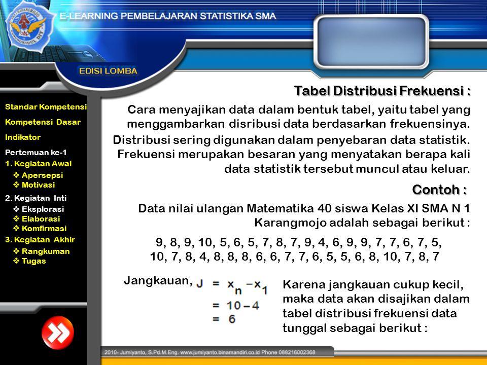 Cara menyajikan data dalam bentuk tabel, yaitu tabel yang menggambarkan disribusi data berdasarkan frekuensinya. Standar Kompetensi Kompetensi Dasar I