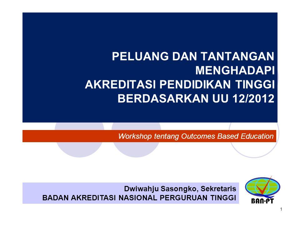 22 STANDAR NASIONAL PENDIDIKAN TINGGI (1) Standar Pendidikan Tinggi terdiri atas: a.
