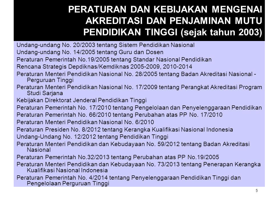 PERUBAHAN (UU 20/2003 s/d UU 12/2012) AKREDITASI DAN PENJAMINAN MUTU PENDIDIKAN TINGGI  Dari akreditasi sukarela  wajib.