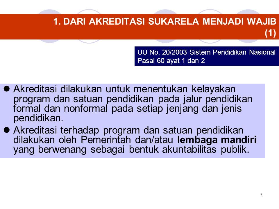 PARADIGMA BARU AKREDITASI DI INDONESIA Peraturan perundangan:  UU No 12/2012 – Pendidikan Tinggi  Akreditasi institusi oleh BAN-PT dan program studi oleh LAM-PS (akan didirikan).