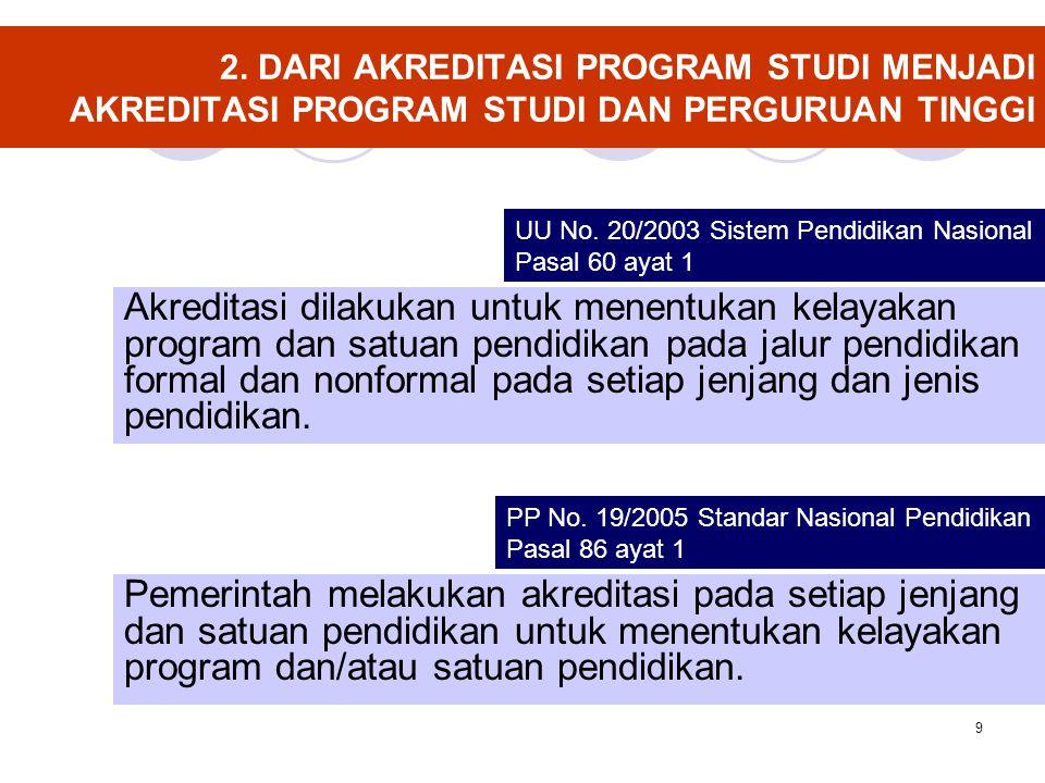 PENDIRIAN PERGURUAN TINGGI BARU UU12/2012 Pasal 60 ayat 4 Perguruan Tinggi yang didirikan harus memenuhi standar minimum akreditasi.