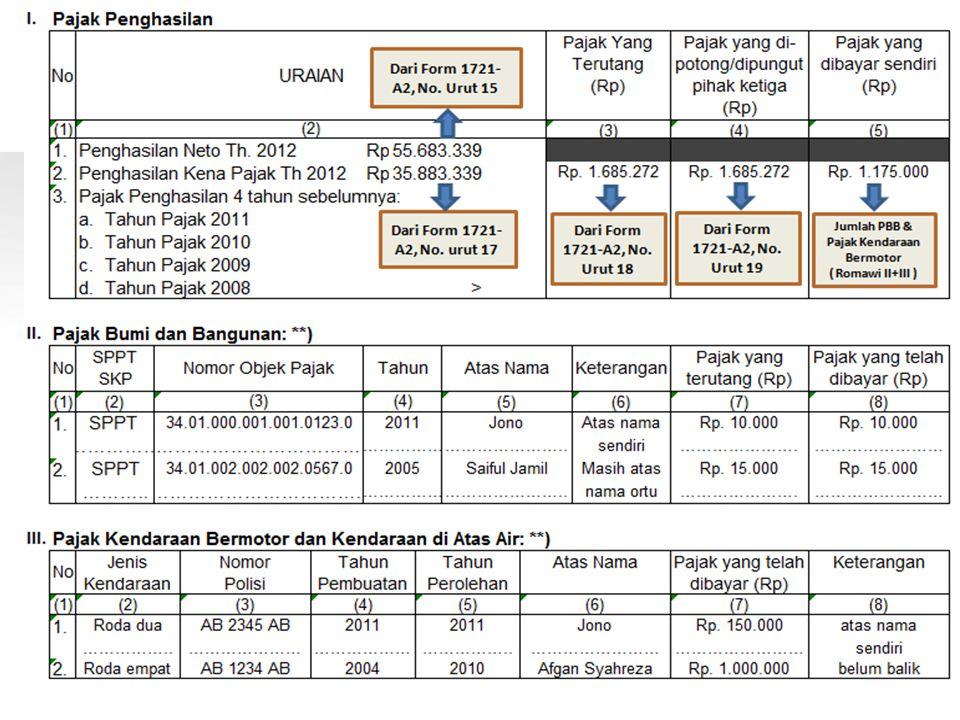 WAJIB LAPOR •Data per 28 Agustus 2013, Jumlah wajib lapor LP2P tahun 2013 adalah 8.125 (delapan ribu seratus dua puluh lima), •Sumber : Sistem Informasi Kepegawaian (SIMPEG) yang ada di Bidang Data dan Pengembangan BKD Kab.