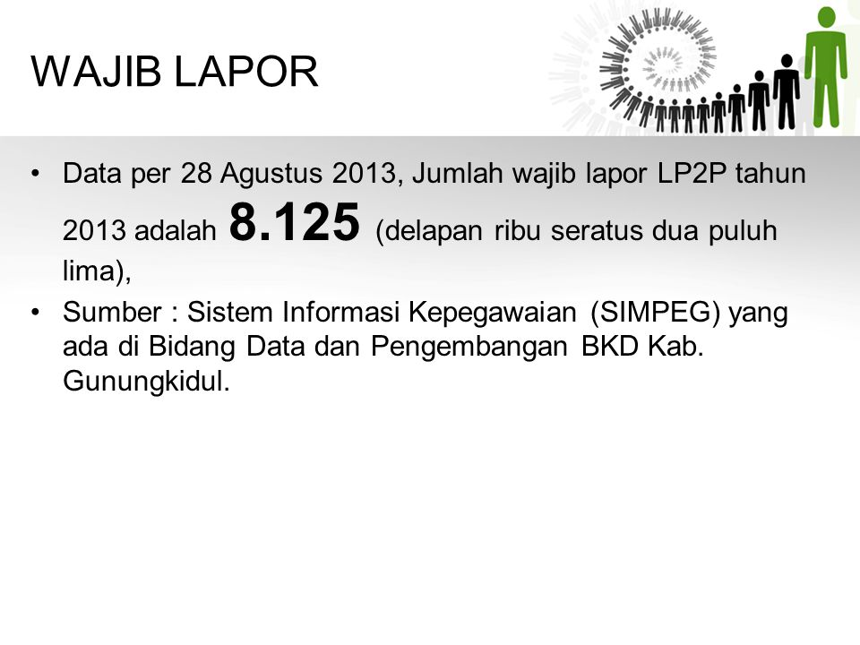 WAJIB LAPOR •Data per 28 Agustus 2013, Jumlah wajib lapor LP2P tahun 2013 adalah 8.125 (delapan ribu seratus dua puluh lima), •Sumber : Sistem Informa