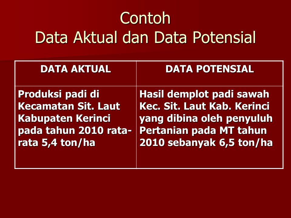 Contoh Data Aktual dan Data Potensial DATA AKTUAL DATA POTENSIAL Produksi padi di Kecamatan Sit.