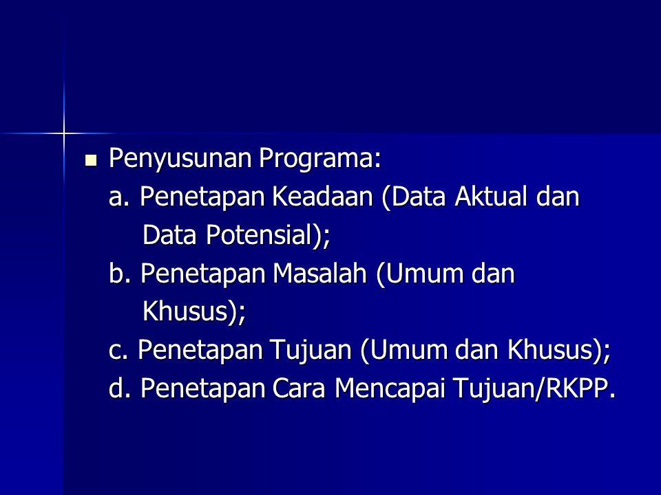  Penyusunan Programa: a.Penetapan Keadaan (Data Aktual dan a.