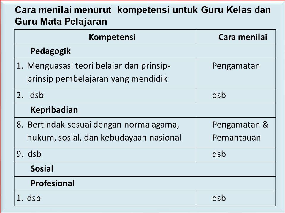 1 •Pedoman PK GURU mengatur tentang tata cara penilaian dan norma-norma yang harus ditaati oleh penilai, guru yang dinilai, serta unsur lain yang terl
