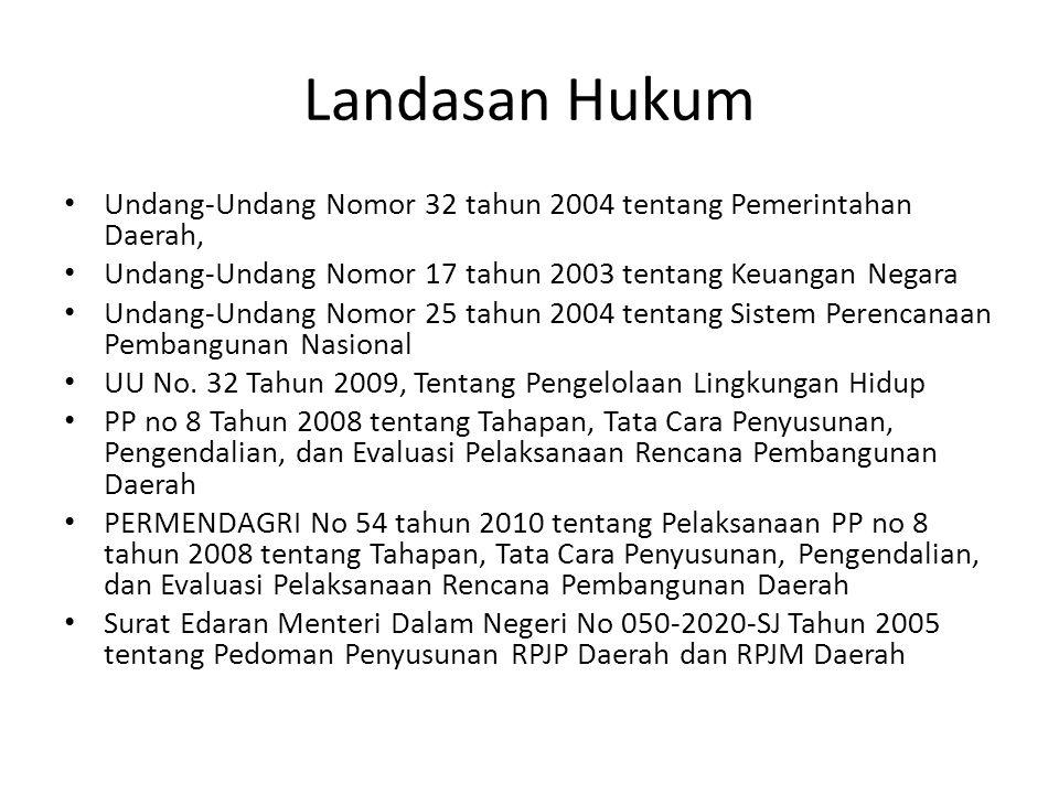Landasan Hukum • Undang-Undang Nomor 32 tahun 2004 tentang Pemerintahan Daerah, • Undang-Undang Nomor 17 tahun 2003 tentang Keuangan Negara • Undang-U