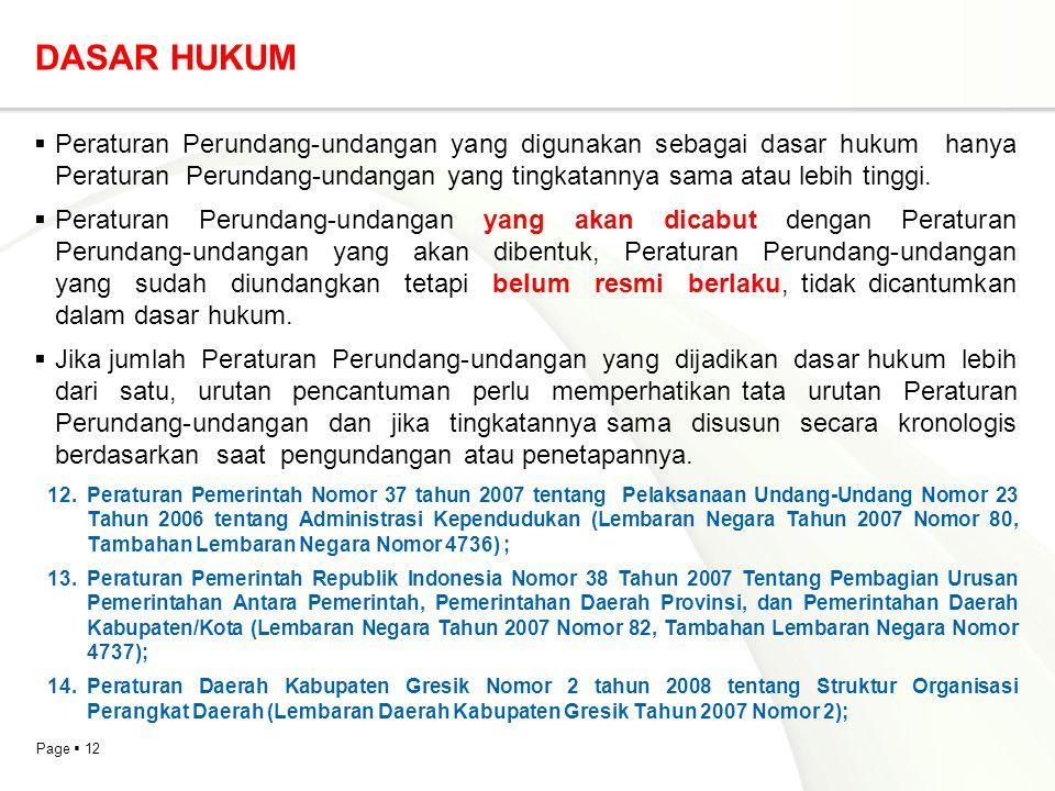Page  12 DASAR HUKUM  Peraturan Perundang-undangan yang digunakan sebagai dasar hukum hanya Peraturan Perundang-undangan yang tingkatannya sama atau