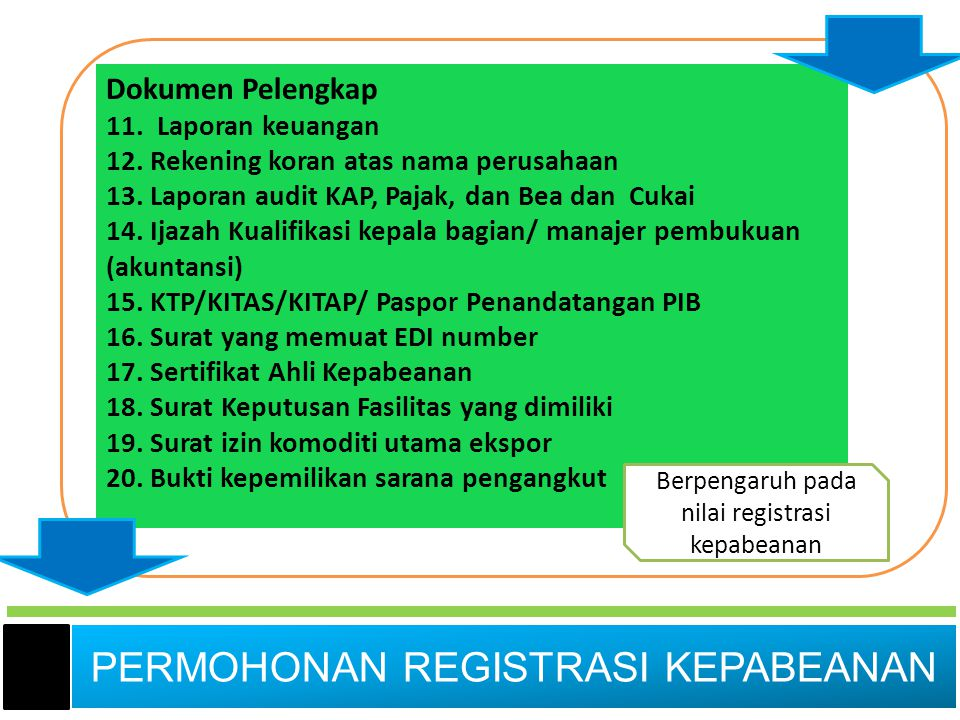 PERMOHONAN REGISTRASI KEPABEANAN Dokumen Pelengkap 11. Laporan keuangan 12. Rekening koran atas nama perusahaan 13. Laporan audit KAP, Pajak, dan Bea