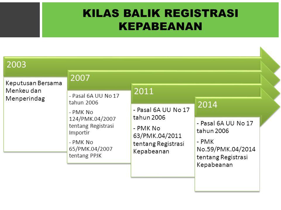 KILAS BALIK REGISTRASI KEPABEANAN 2003 Keputusan Bersama Menkeu dan Menperindag 2007 - Pasal 6A UU No 17 tahun 2006 - PMK No 124/PMK.04/2007 tentang R