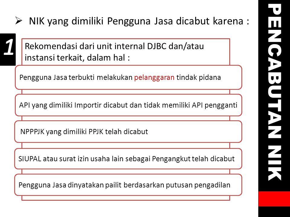 PENCABUTAN NIK Rekomendasi dari unit internal DJBC dan/atau instansi terkait, dalam hal : Pengguna Jasa terbukti melakukan pelanggaran tindak pidana A