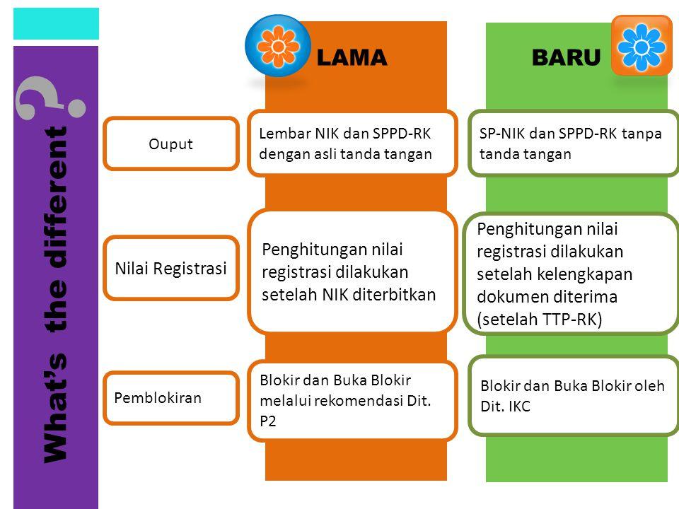 LAMA Penghitungan nilai registrasi dilakukan setelah NIK diterbitkan Penghitungan nilai registrasi dilakukan setelah kelengkapan dokumen diterima (set
