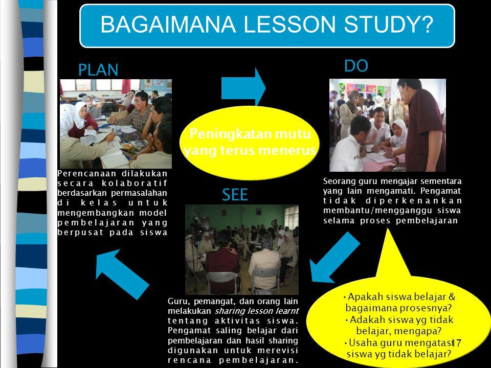 BAGAIMANA LESSON STUDY.