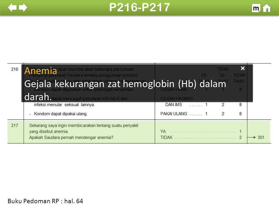 Anemia Gejala kekurangan zat hemoglobin (Hb) dalam darah.