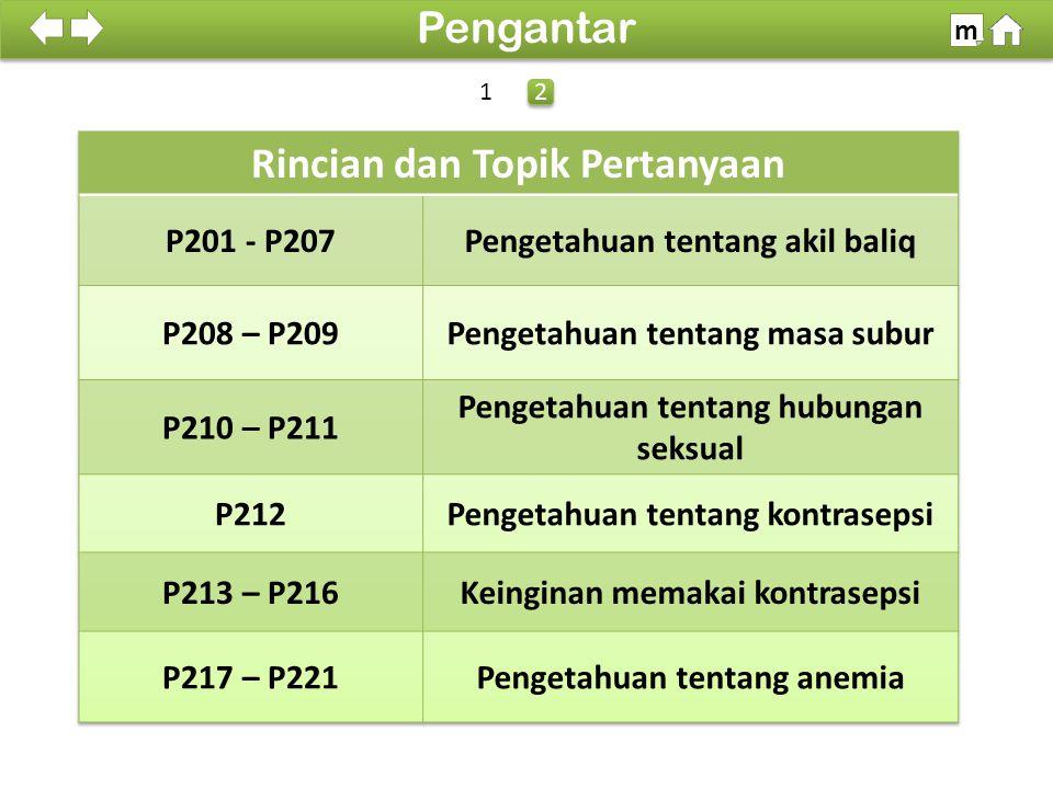 100% SDKI 2012 Pengantar m 2 2