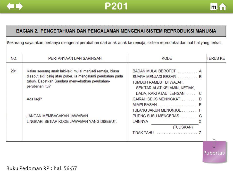100% SDKI 2012 Kontrasepsi Darurat m Buku Pedoman RP : hal. 63