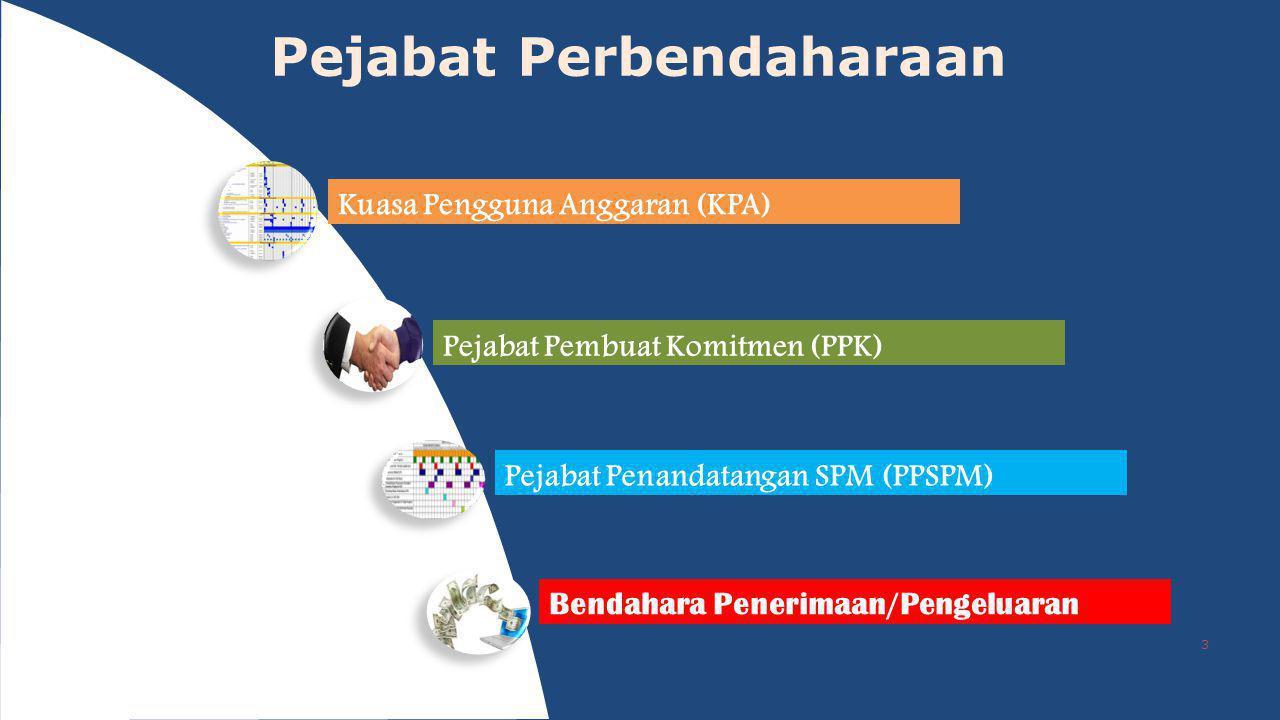 PEMBUKUAN BENDAHARA Pembukuan Bendahara berdasarkan dokumen sumber dengan menggunakan aplikasi yang dibangun oleh DJPBN.