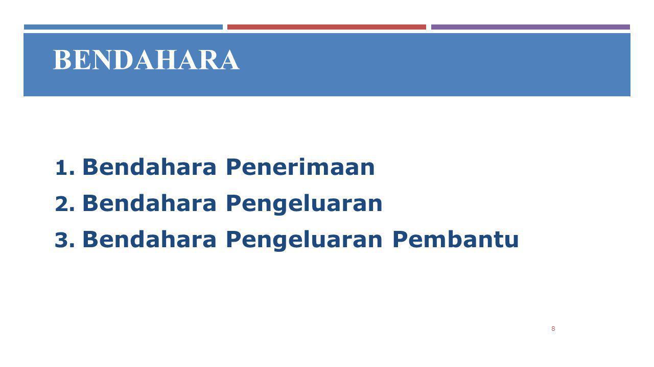 PENGERTIAN BENDAHARA 1.