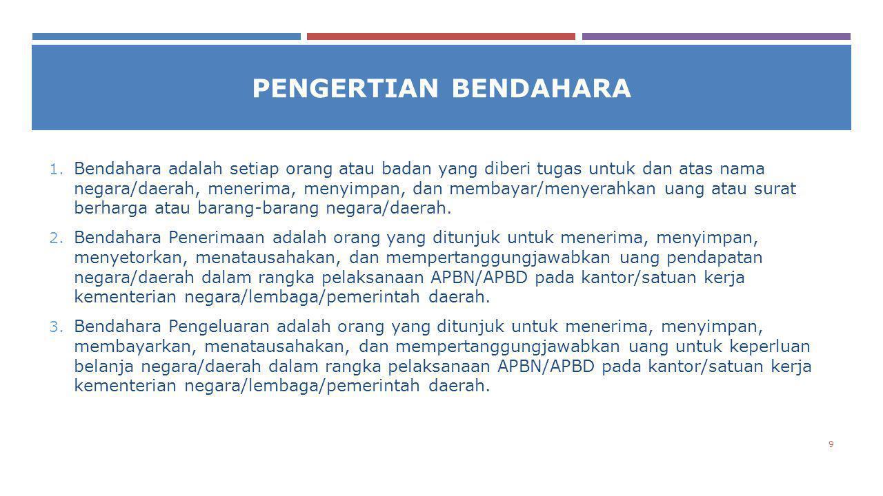 PENATAUSAHAAN KAS BENDAHARA PENERIMAAN (1)  Bendahara Penerimaan mengelola uang yang sudah menjadi hak negara maupun yang belum menjadi hak negara.