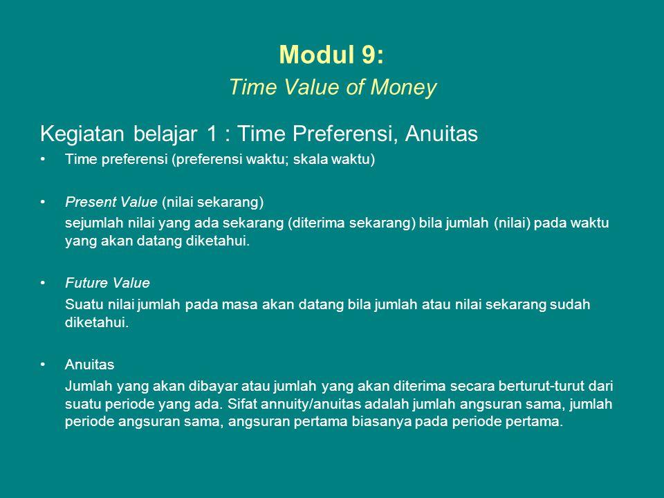Modul 9: Time Value of Money Kegiatan belajar 1 : Time Preferensi, Anuitas •Time preferensi (preferensi waktu; skala waktu) •Present Value (nilai seka