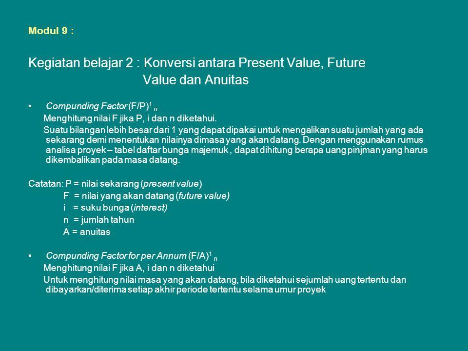 Modul 9 : Kegiatan belajar 2 : Konversi antara Present Value, Future Value dan Anuitas •Compunding Factor (F/P) 1 n Menghitung nilai F jika P, i dan n