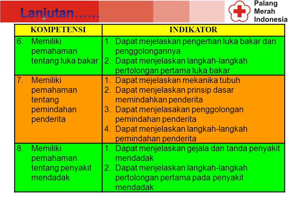 KOMPETENSIINDIKATOR 3.Memiliki pemahaman penilaian penderita 1.Dapat menjelaskan langkah-langkah penilaian penderita 4.Memiliki pemahaman tentang luka