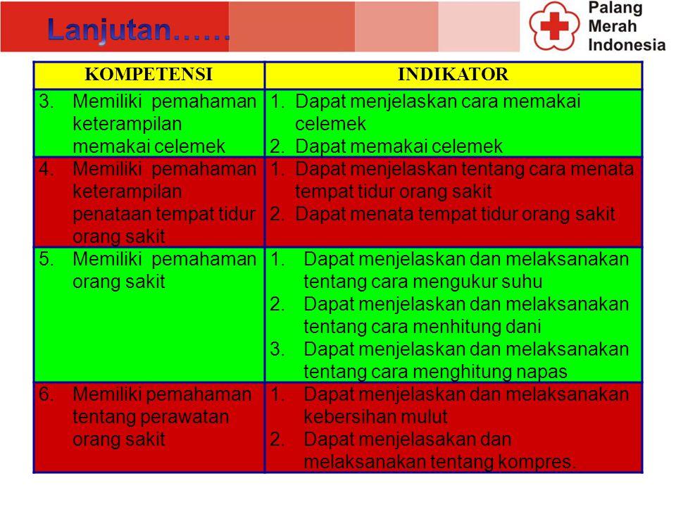 4. Sanitasi dan Kesehatan KOMPETENSIINDIKATOR 1.Memiliki pemahaman tentang kebersihan diri, keluarga, sekolah, dan remaja serta merawat keluarga yang