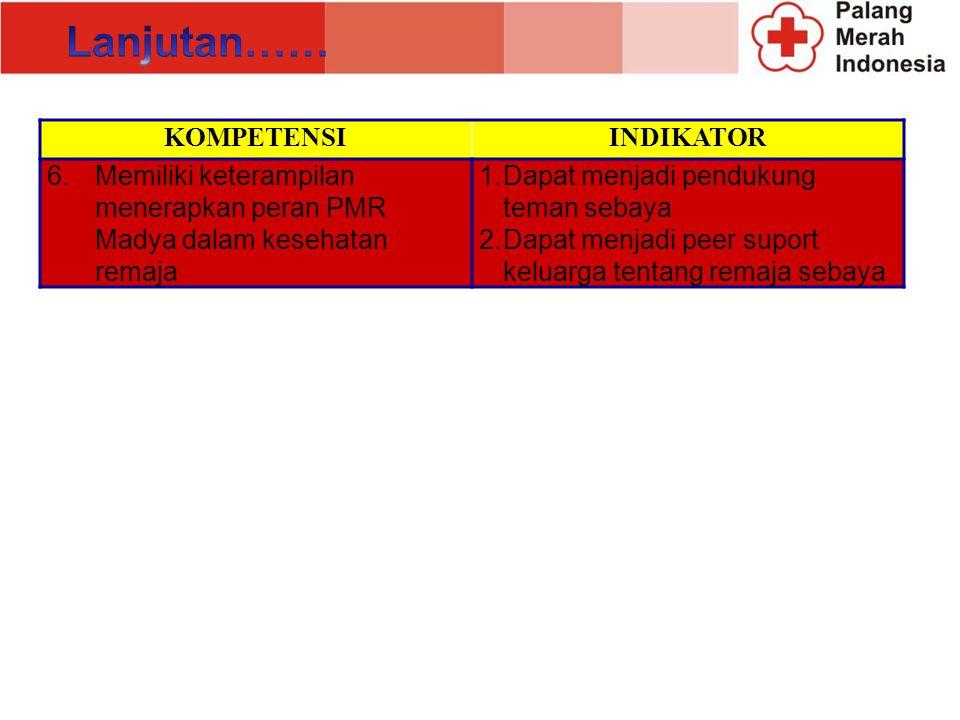 KOMPETENSIINDIKATOR 3.Memiliki pemahaman tentang infeksi menular seksual (IMS) 1.Dapat menjelaskan tentang infeksi menular seksual 2.Dapat menjelaskan