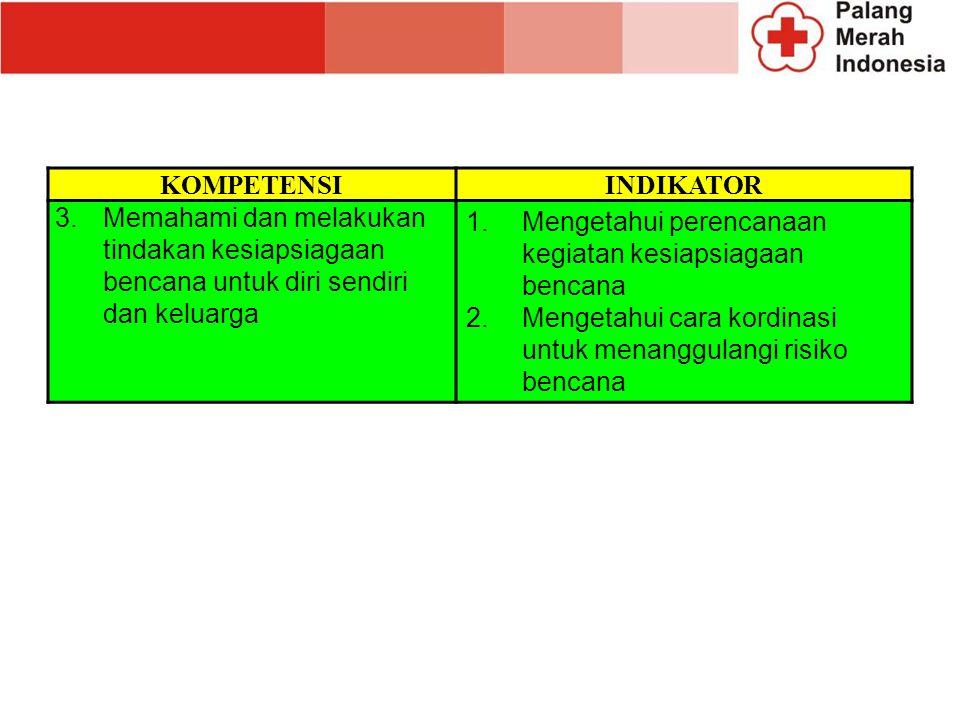 6. Kesiapsiagaan Bencana KOMPETENSIINDIKATOR 1.Memahami jenis, karakteristik dan tanda-tanda kejadian bencana terutama yang sering terjadi dilingkunga