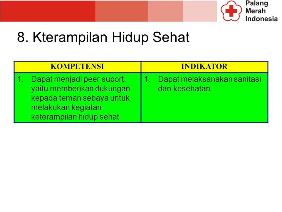 7. Donor Darah KOMPETENSIINDIKATOR 1.Memiliki pemahaman tentang tranfusi darah 1.Dapat menjelaskan proses tranfusi darah 2.Dapat menjelaskan prosedur